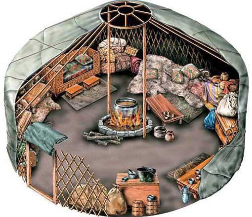 Yurts And Nomads Original Mongolian Yurts Yurt | inside a modern yurt. yurts and nomads original mongolian yurts
